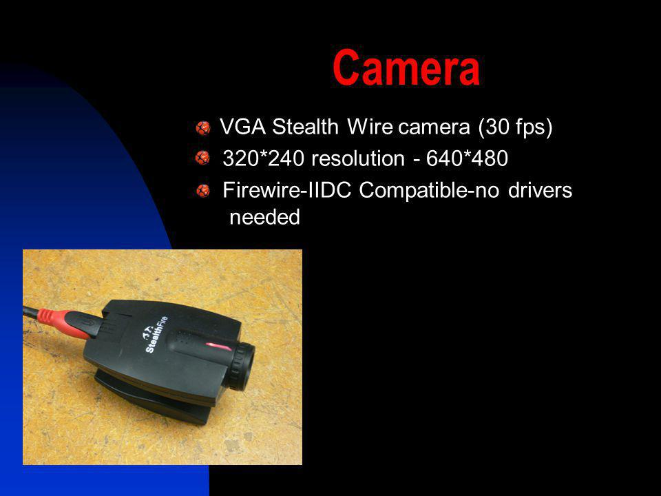 Camera VGA Stealth Wire camera (30 fps) 320*240 resolution - 640*480.