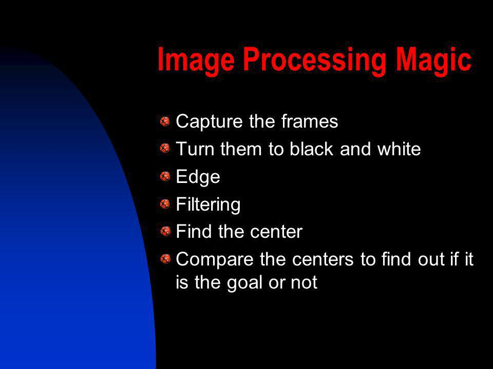 Image Processing Magic