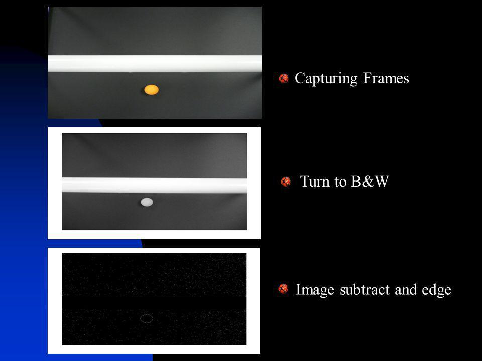 Image subtract and edge