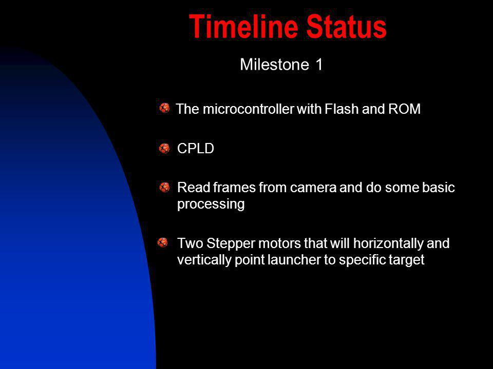 Timeline Status Milestone 1. The microcontroller with Flash and ROM. CPLD. Read frames from camera and do some basic processing.
