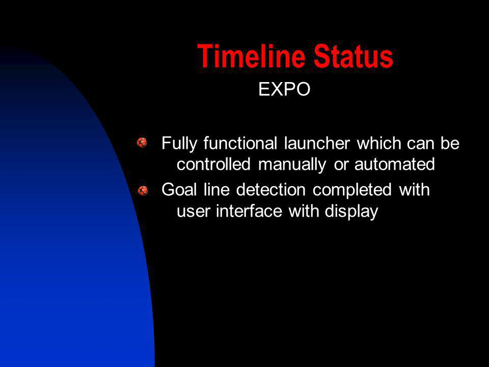 Timeline Status EXPO. Fully functional launcher which can be controlled manually or automated.