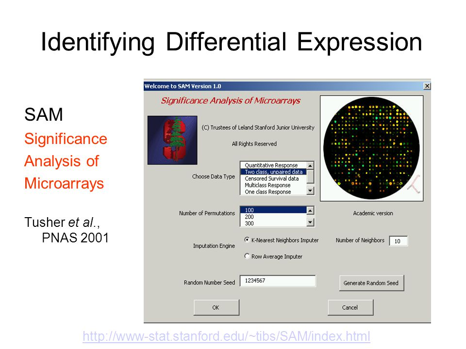 Identifying Differential Expression