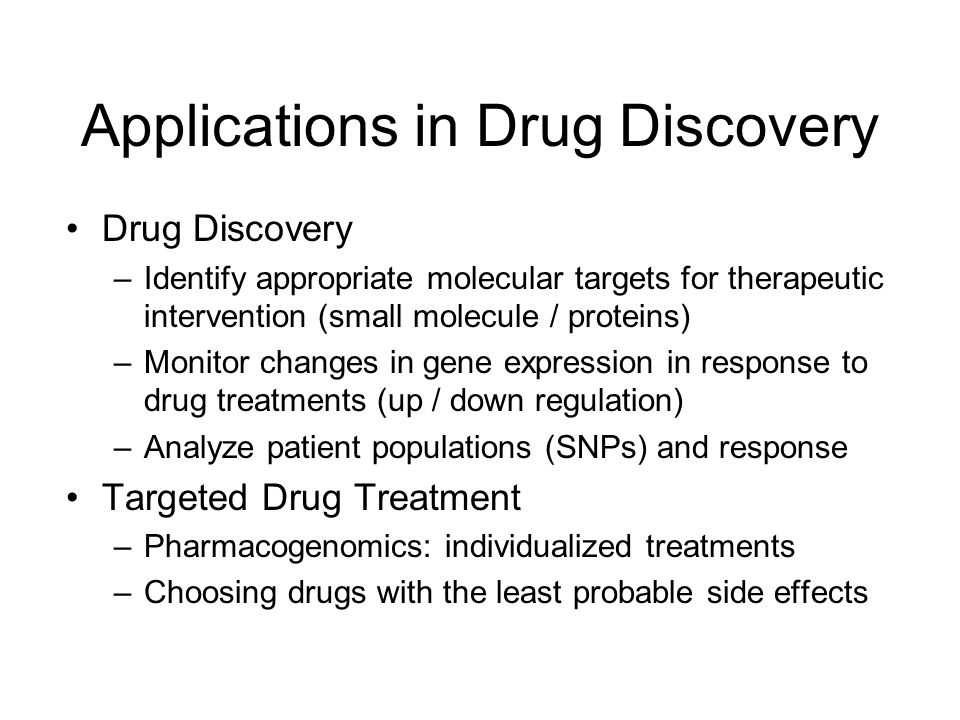 Applications in Drug Discovery