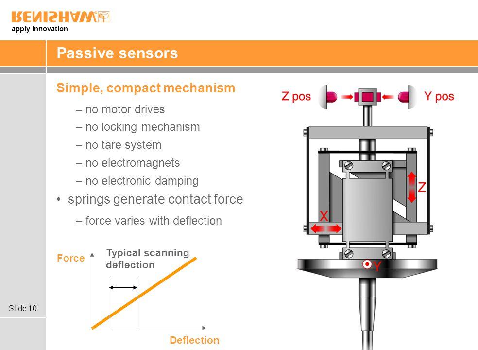 Passive sensors Simple, compact mechanism