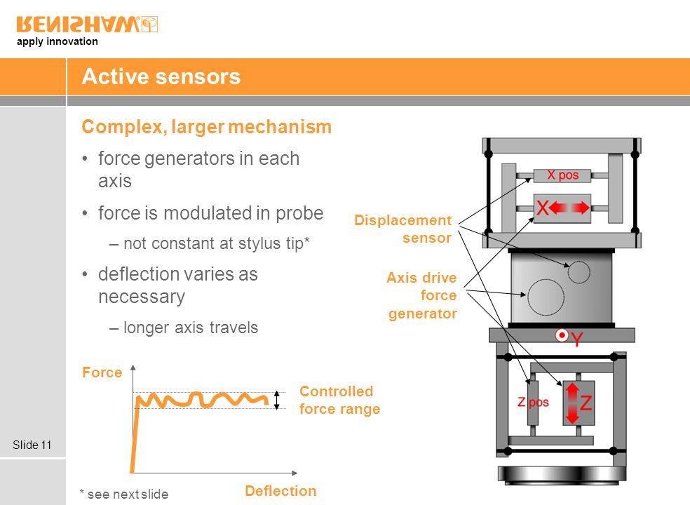 Active sensors Complex, larger mechanism force generators in each axis