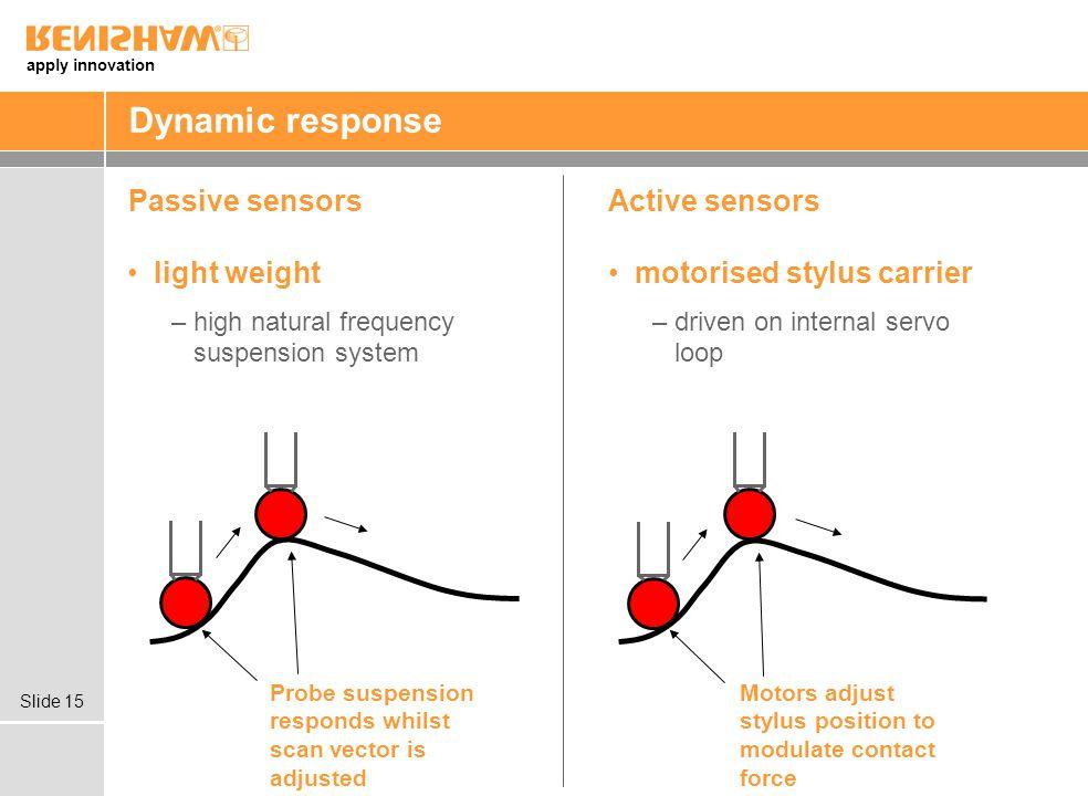 Dynamic response Passive sensors Active sensors light weight