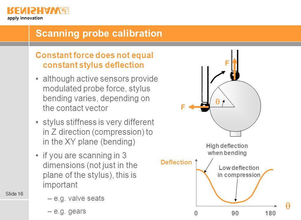 Scanning probe calibration