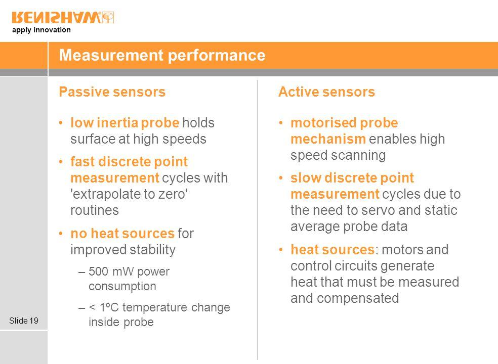 Measurement performance