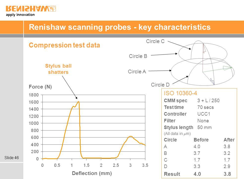 Renishaw scanning probes - key characteristics