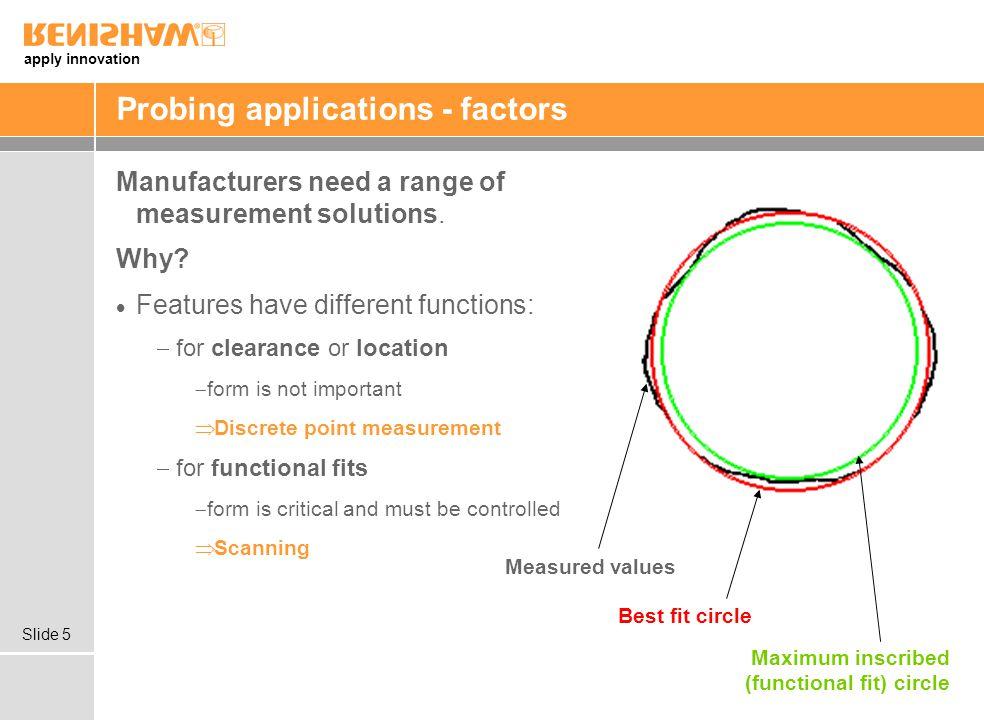 Probing applications - factors
