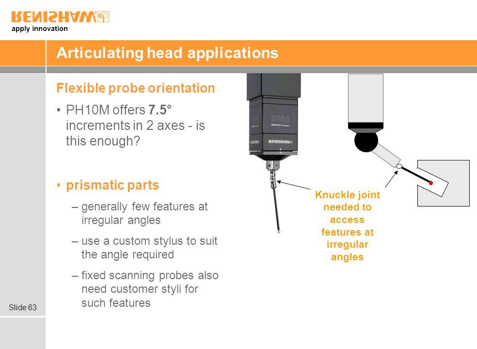 Articulating head applications