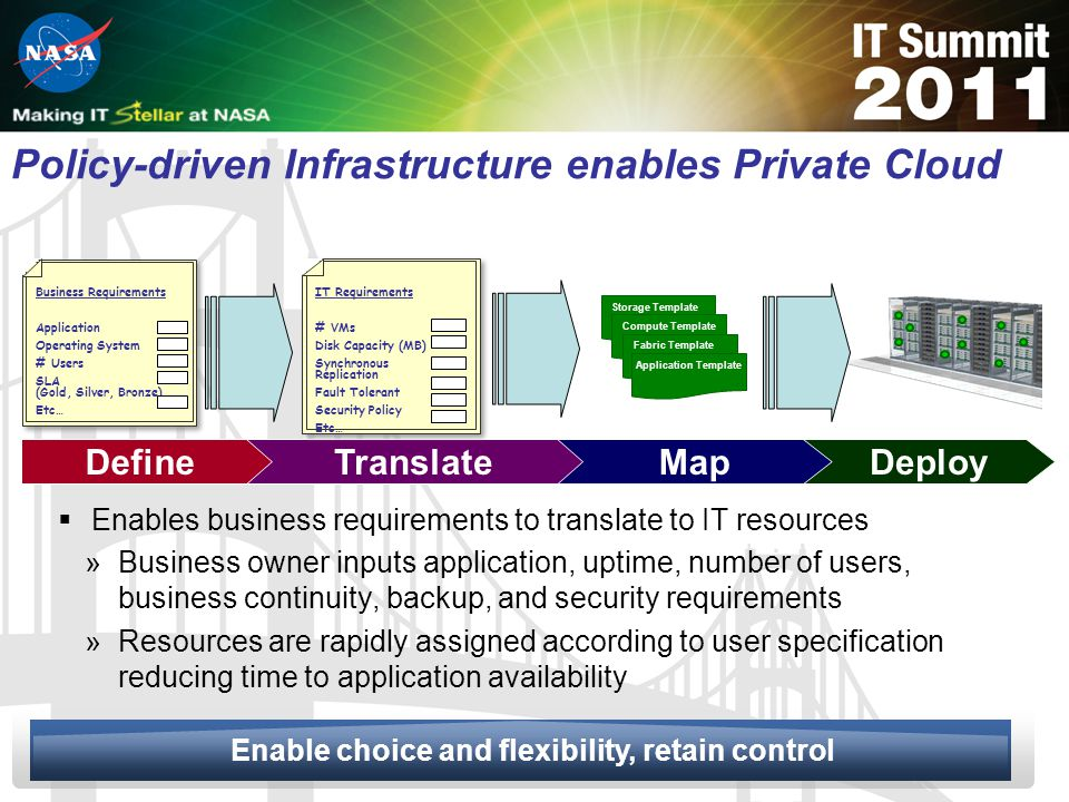 Policy-driven Infrastructure enables Private Cloud