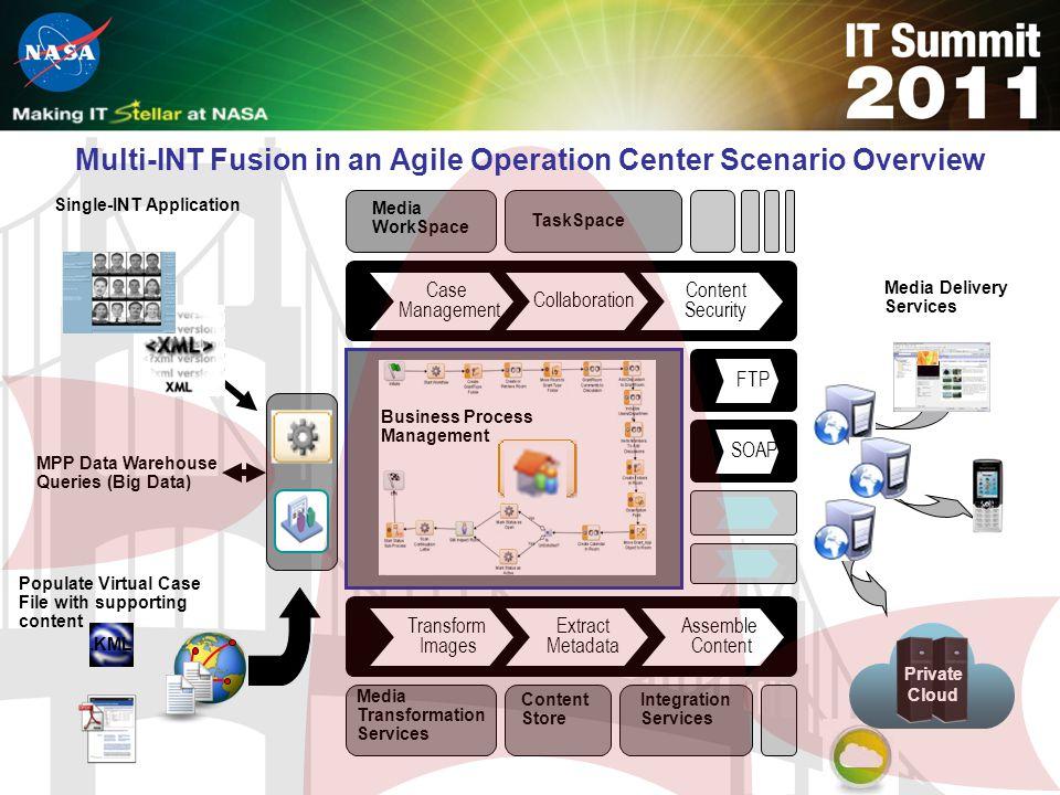 Multi-INT Fusion in an Agile Operation Center Scenario Overview