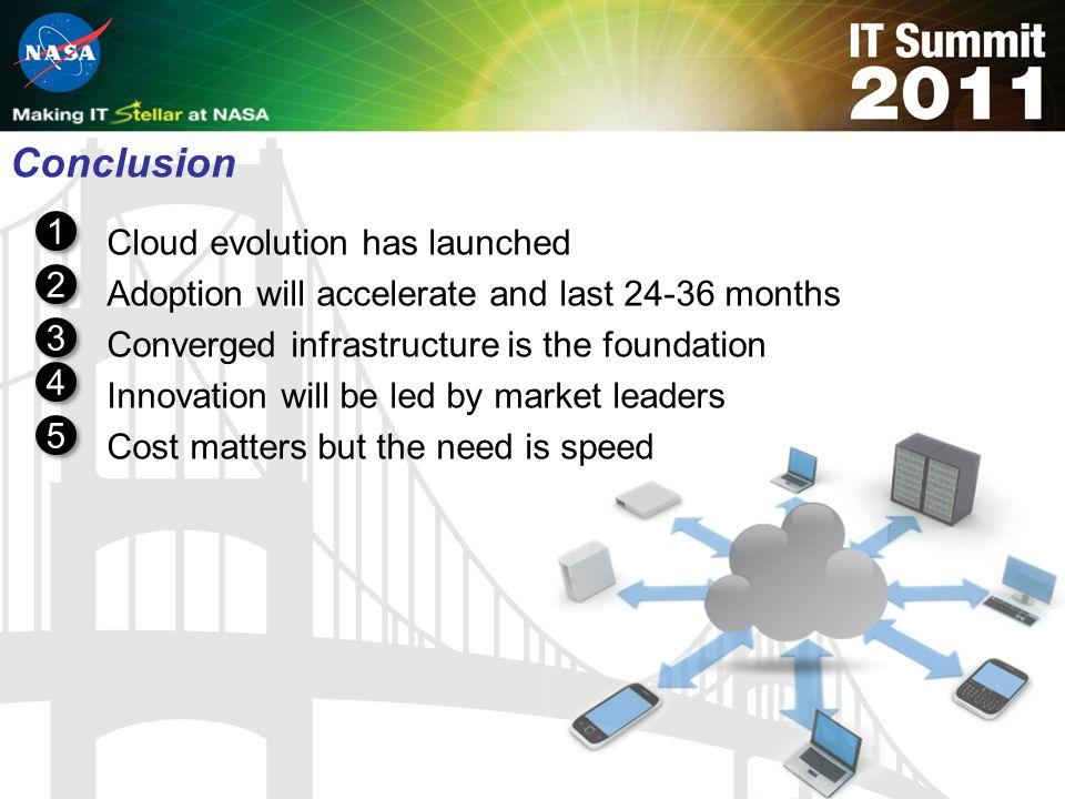 Conclusion 1 Cloud evolution has launched