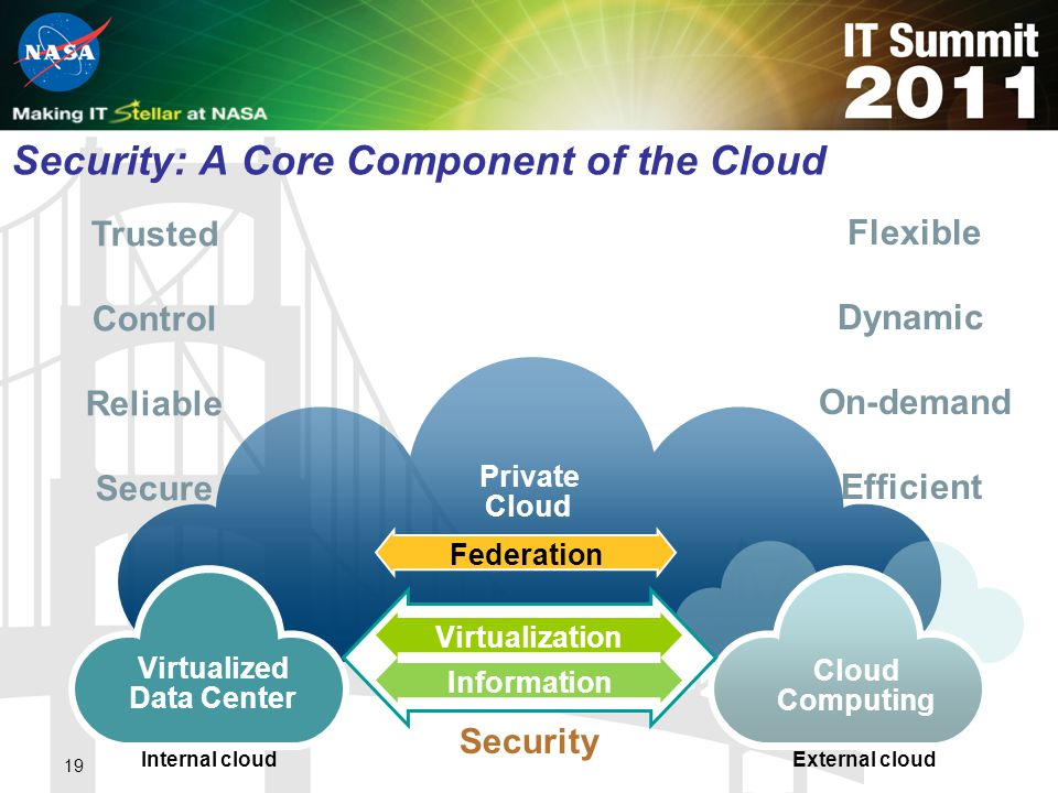 Security: A Core Component of the Cloud
