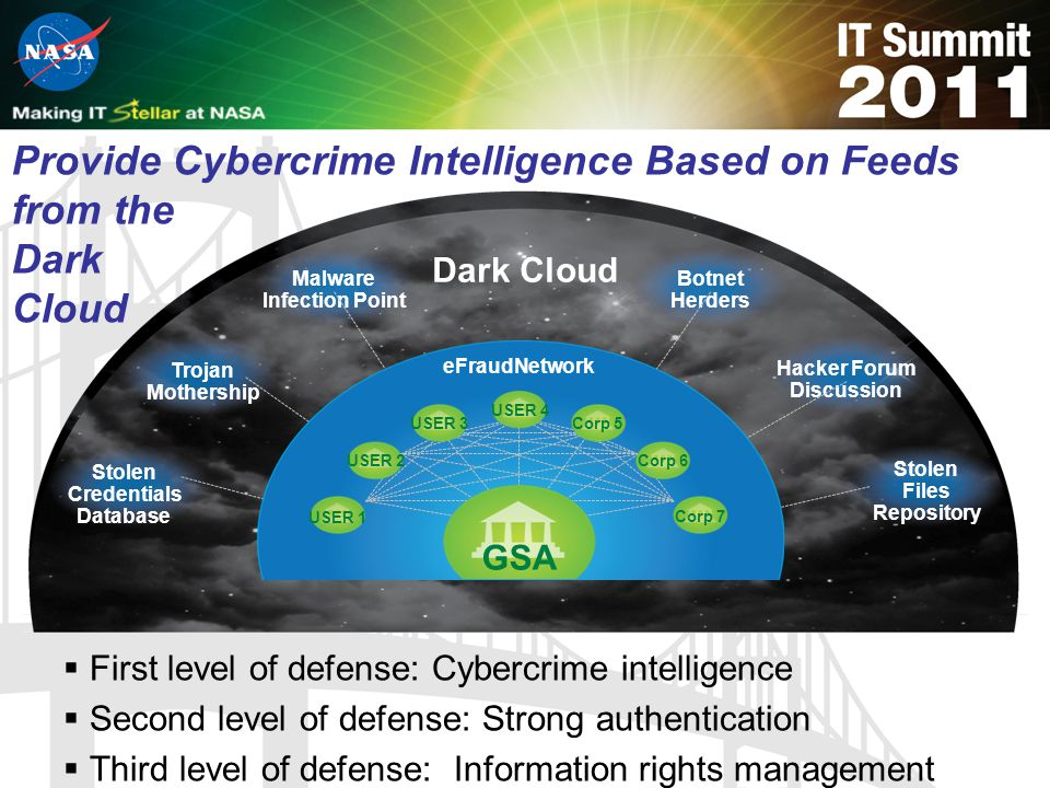 Provide Cybercrime Intelligence Based on Feeds from the Dark Cloud