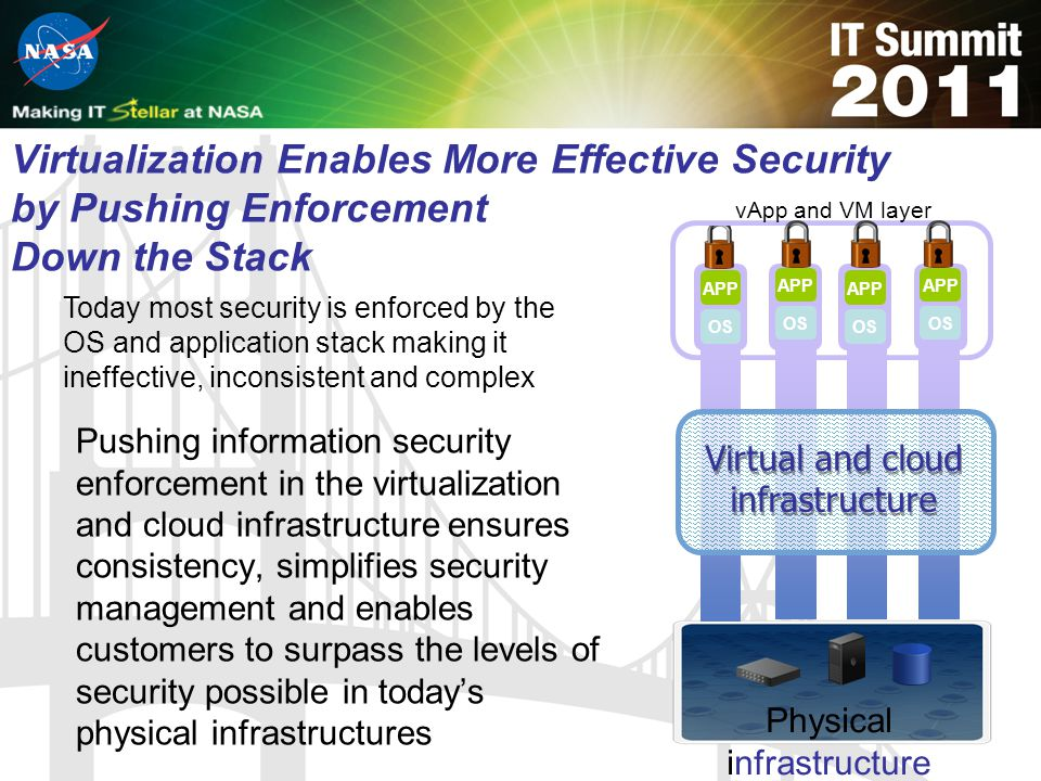 Virtualization Enables More Effective Security by Pushing Enforcement Down the Stack