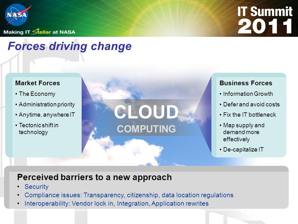 CLOUD COMPUTING Forces driving change