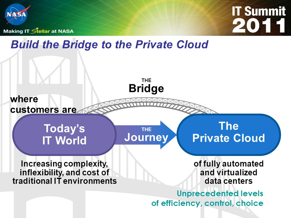 Build the Bridge to the Private Cloud