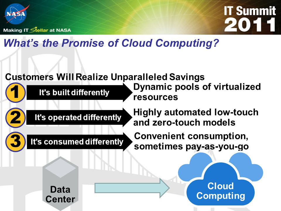 What's the Promise of Cloud Computing