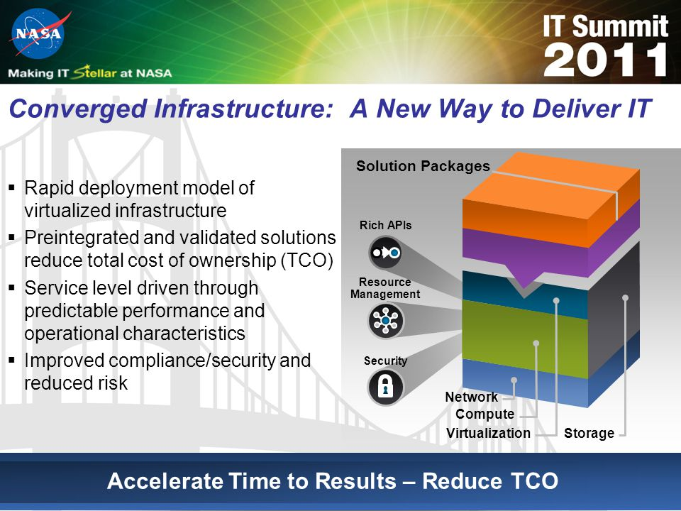 Converged Infrastructure: A New Way to Deliver IT