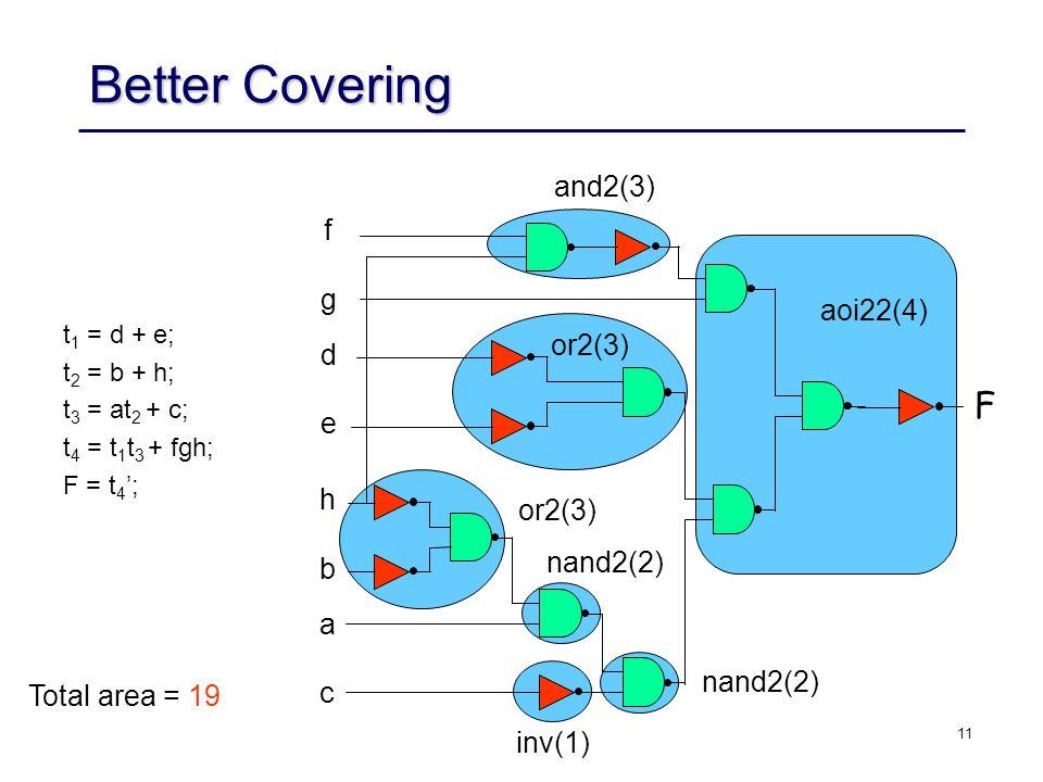 Better Covering F and2(3) f g aoi22(4) or2(3) d e h or2(3) nand2(2) b