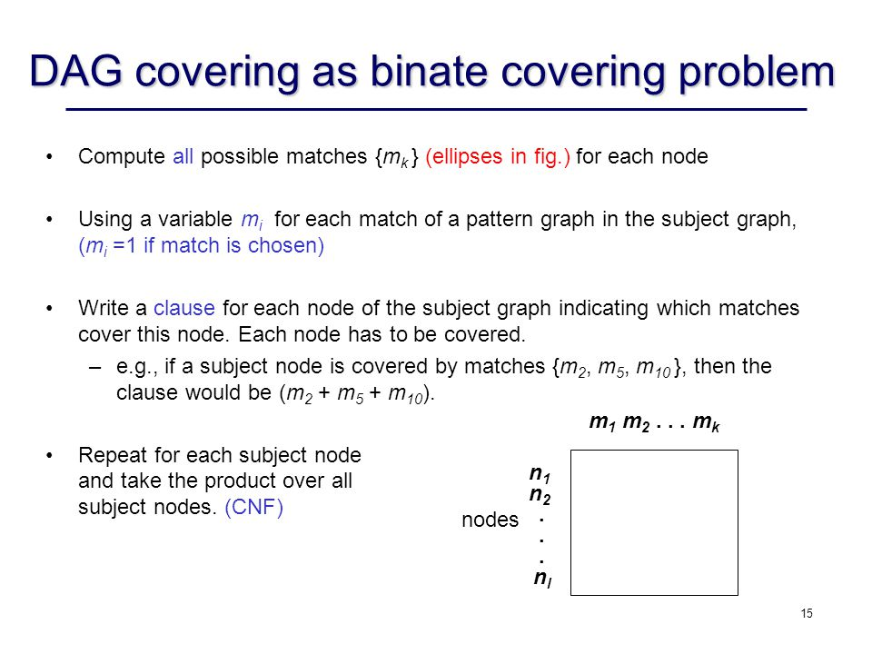 DAG covering as binate covering problem