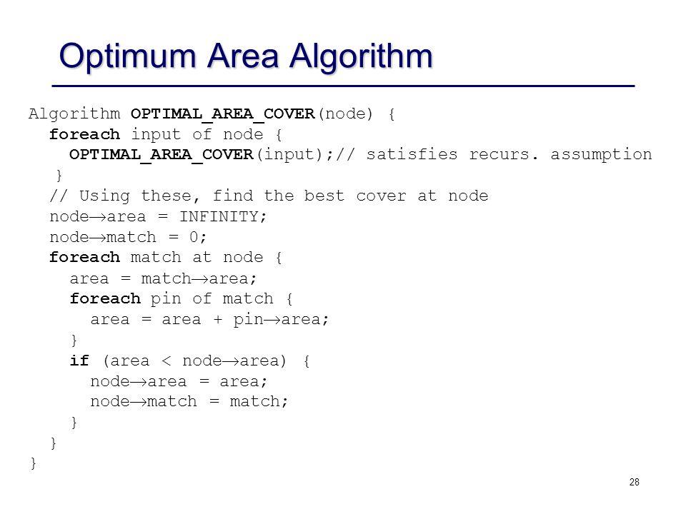 Optimum Area Algorithm