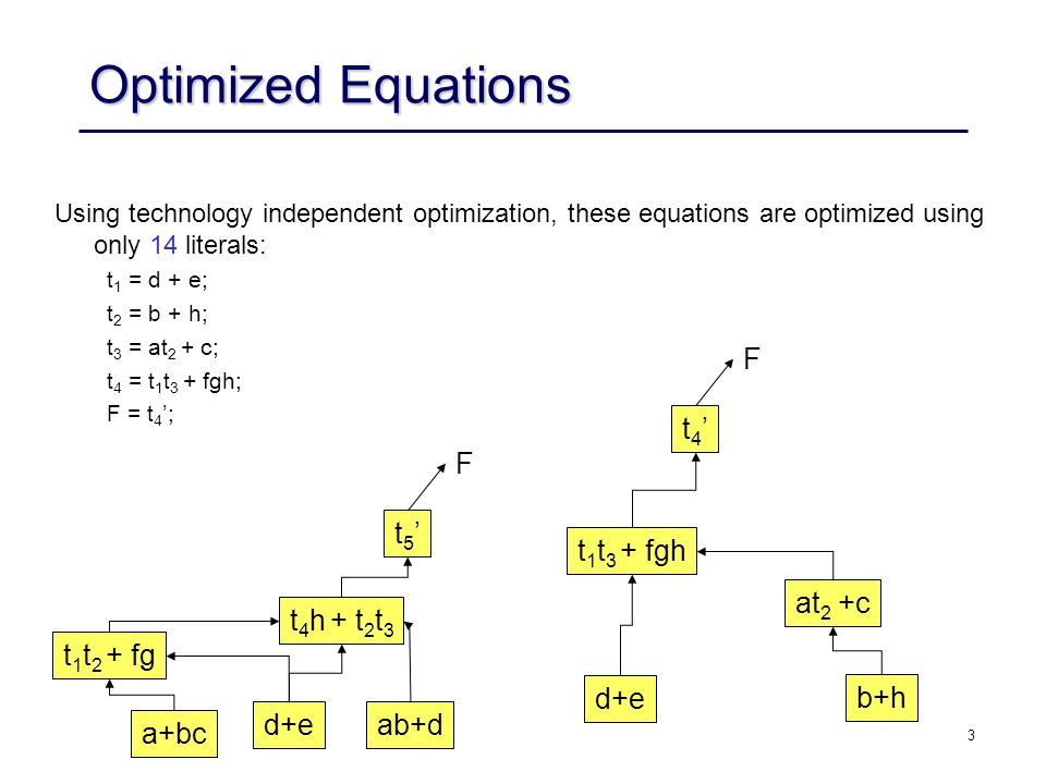 Optimized Equations F t4' F t5' t1t3 + fgh at2 +c t4h + t2t3 t1t2 + fg