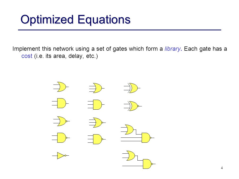 Optimized Equations Implement this network using a set of gates which form a library.