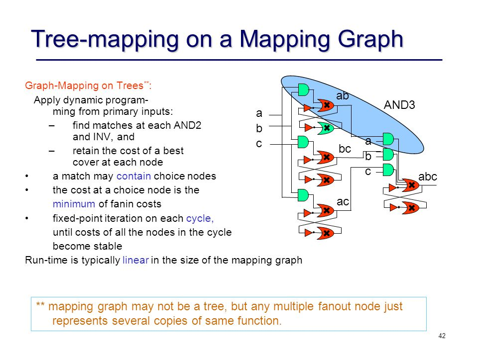 Tree-mapping on a Mapping Graph