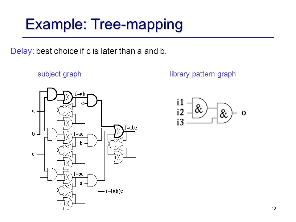 Example: Tree-mapping