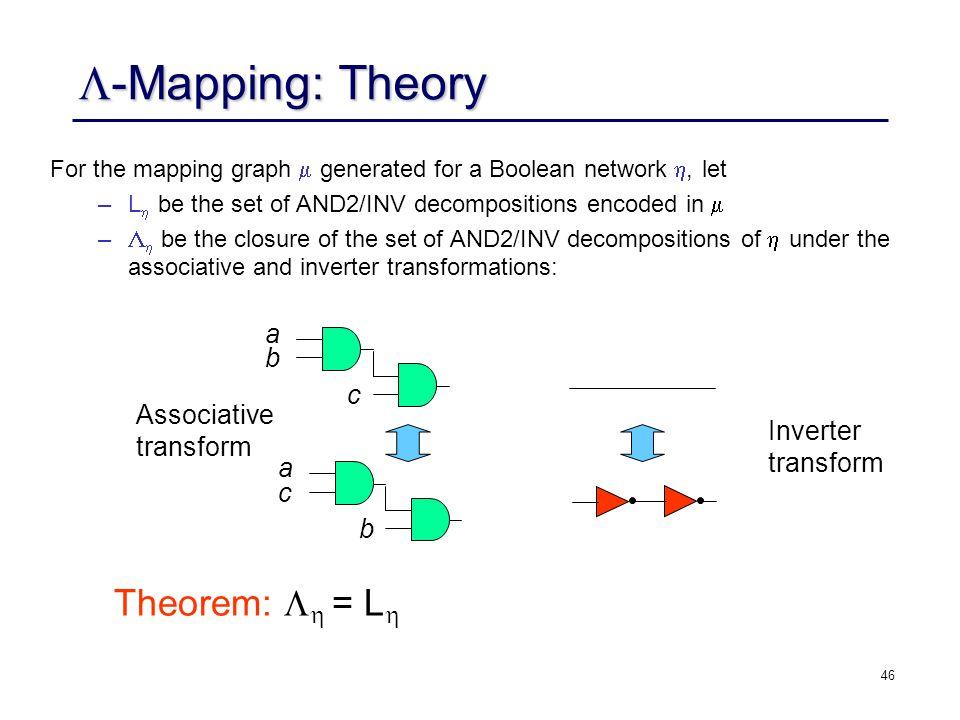 -Mapping: Theory Theorem:  = L a b c Associative transform