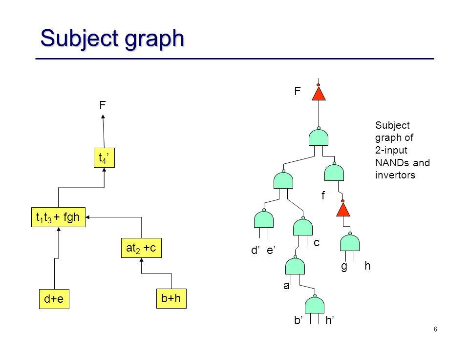 Subject graph F F t4' f t1t3 + fgh c at2 +c d' e' g h a d+e b+h b' h'