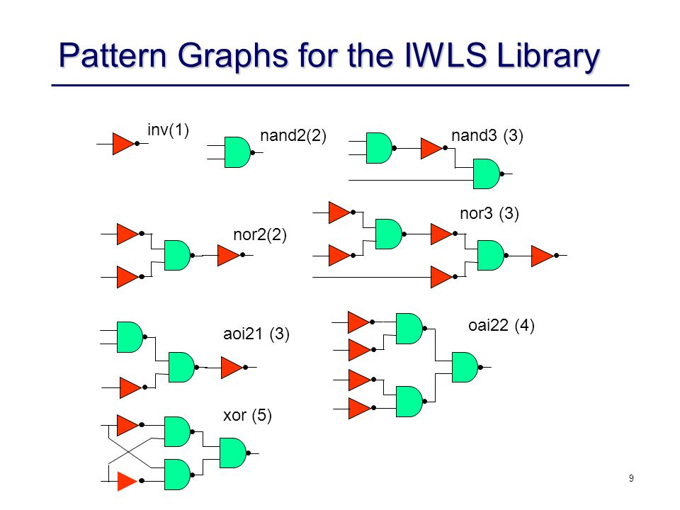 Pattern Graphs for the IWLS Library