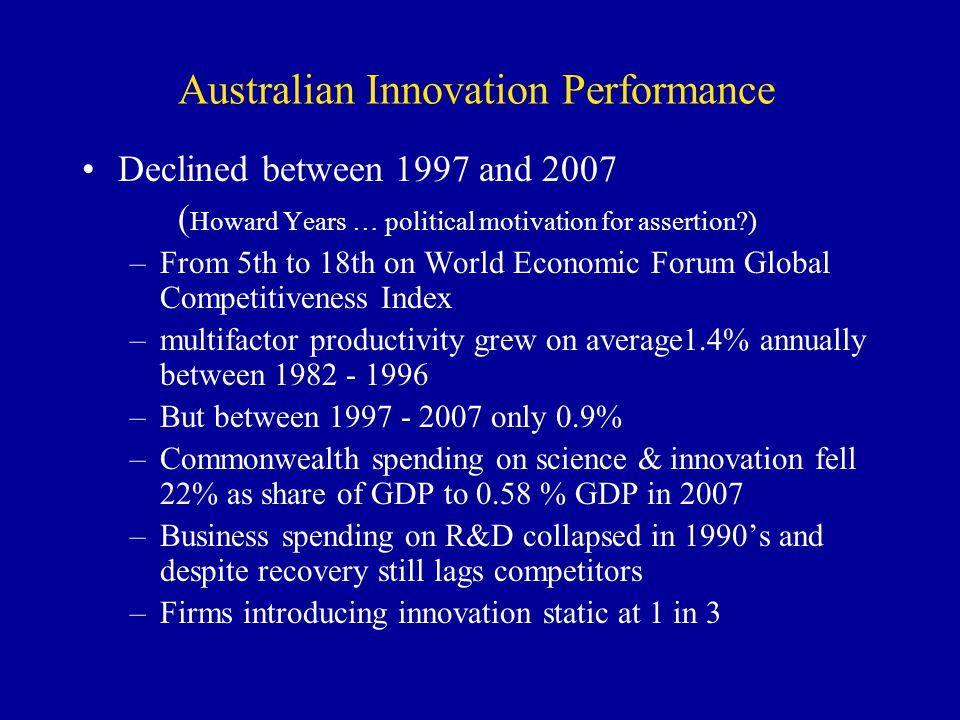 Australian Innovation Performance