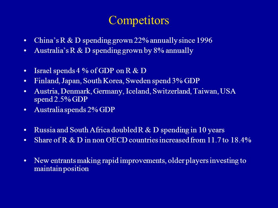 Competitors China's R & D spending grown 22% annually since 1996