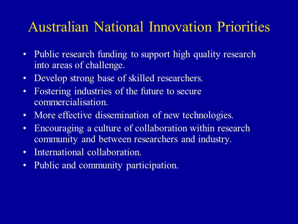 Australian National Innovation Priorities