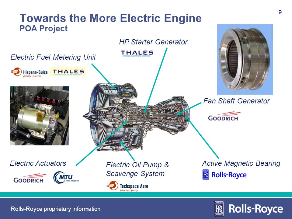 Towards the More Electric Engine POA Project