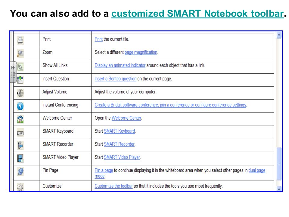 You can also add to a customized SMART Notebook toolbar.