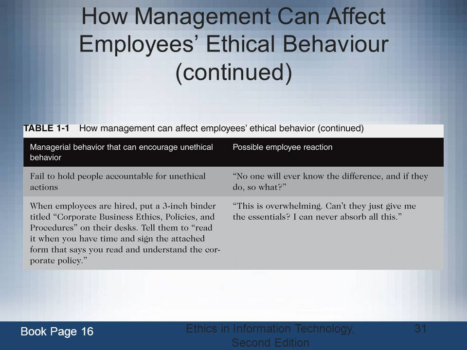 How Management Can Affect Employees' Ethical Behaviour (continued)