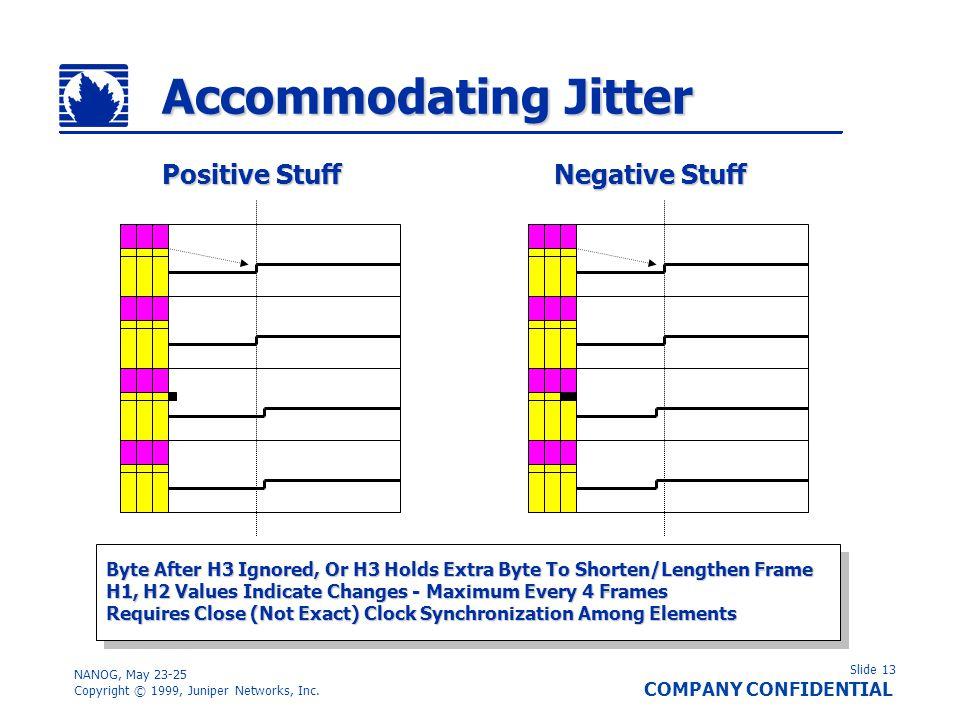Accommodating Jitter Positive Stuff Negative Stuff