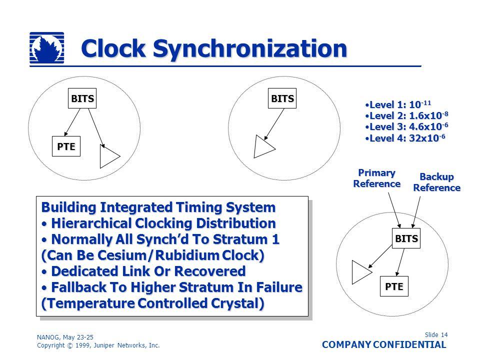 Clock Synchronization