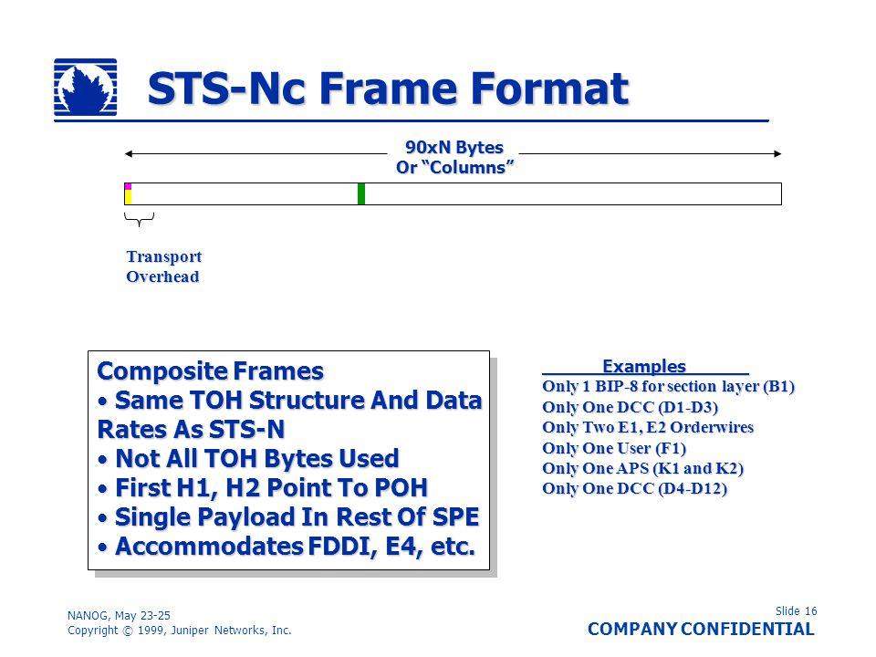 STS-Nc Frame Format Composite Frames