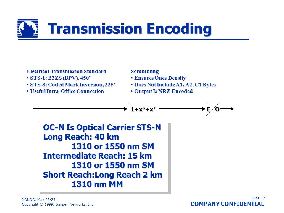Transmission Encoding