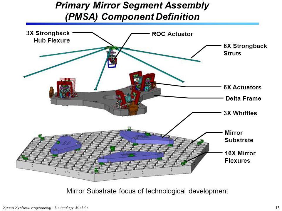 Primary Mirror Segment Assembly (PMSA) Component Definition