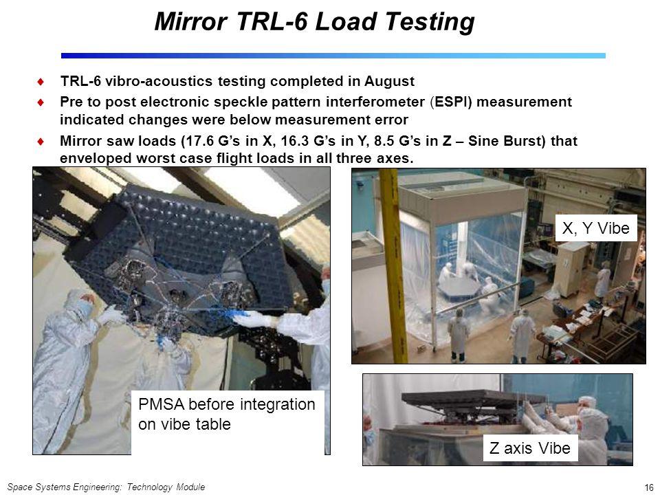 Mirror TRL-6 Load Testing