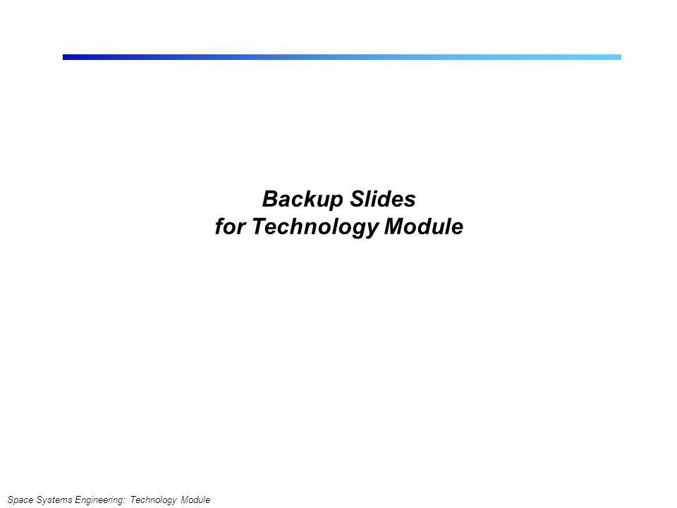 Backup Slides for Technology Module