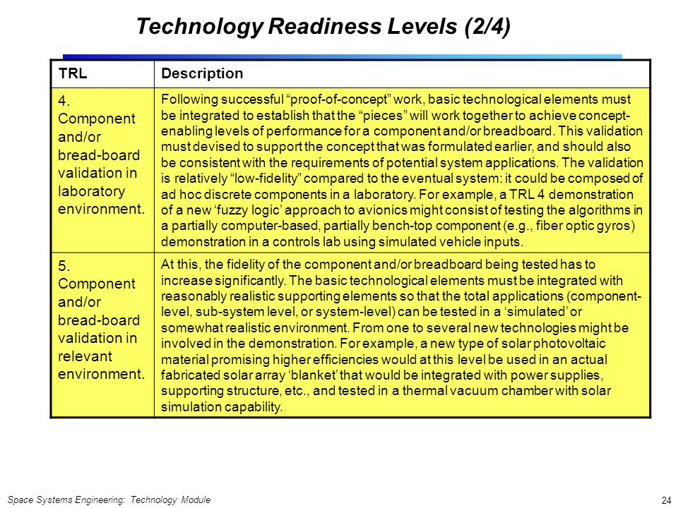 Technology Readiness Levels (2/4)