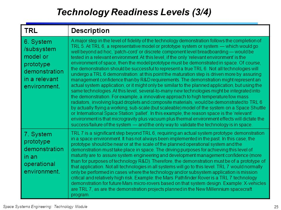 Technology Readiness Levels (3/4)